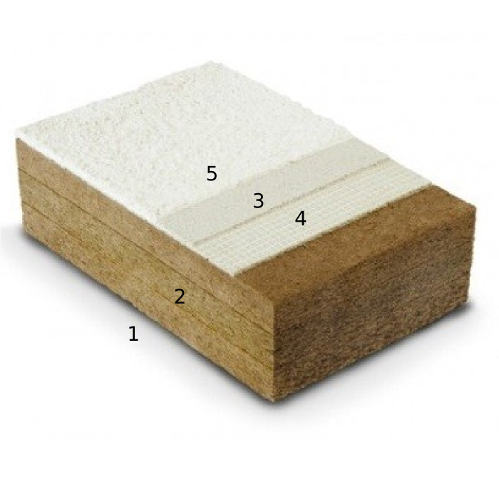 Sistema SATE con fibra de madera